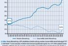 Hivatalos államadósság kontra kamat nélkül számolt adósság
